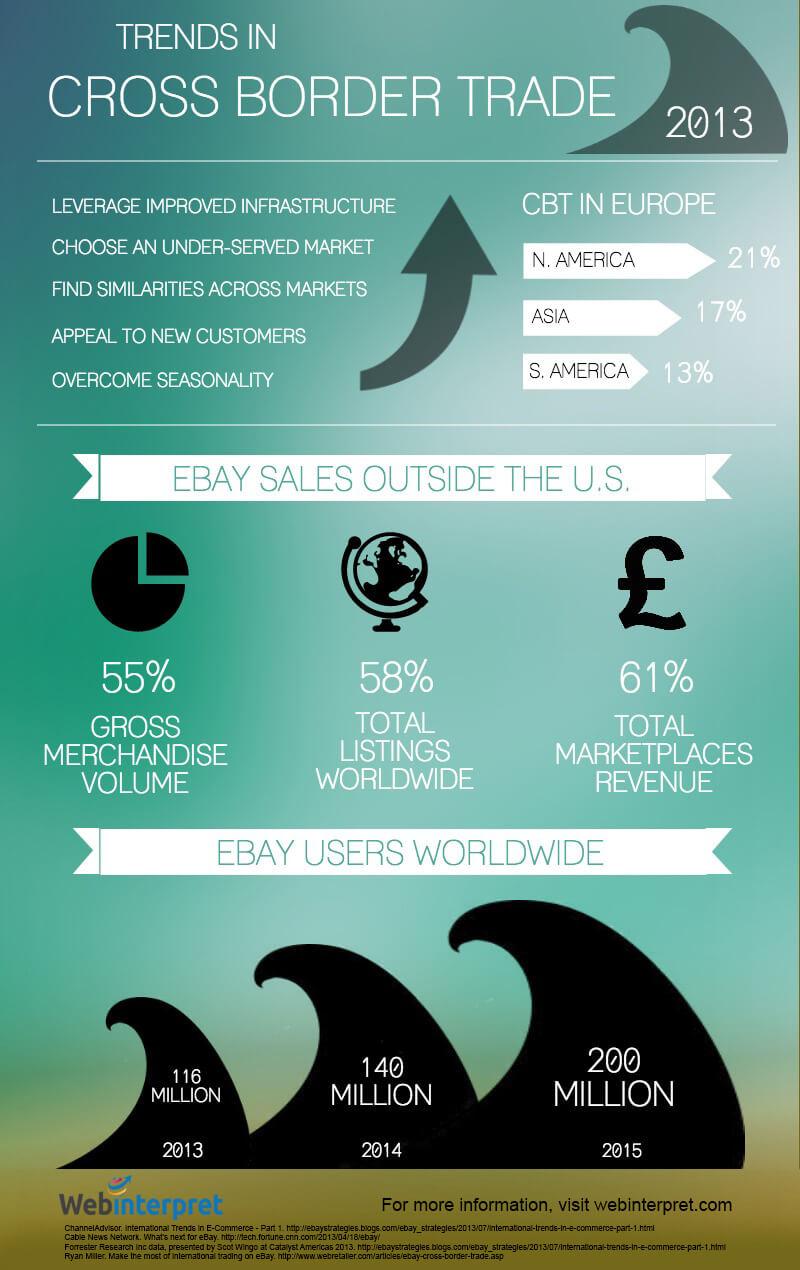 7 22 infographic2