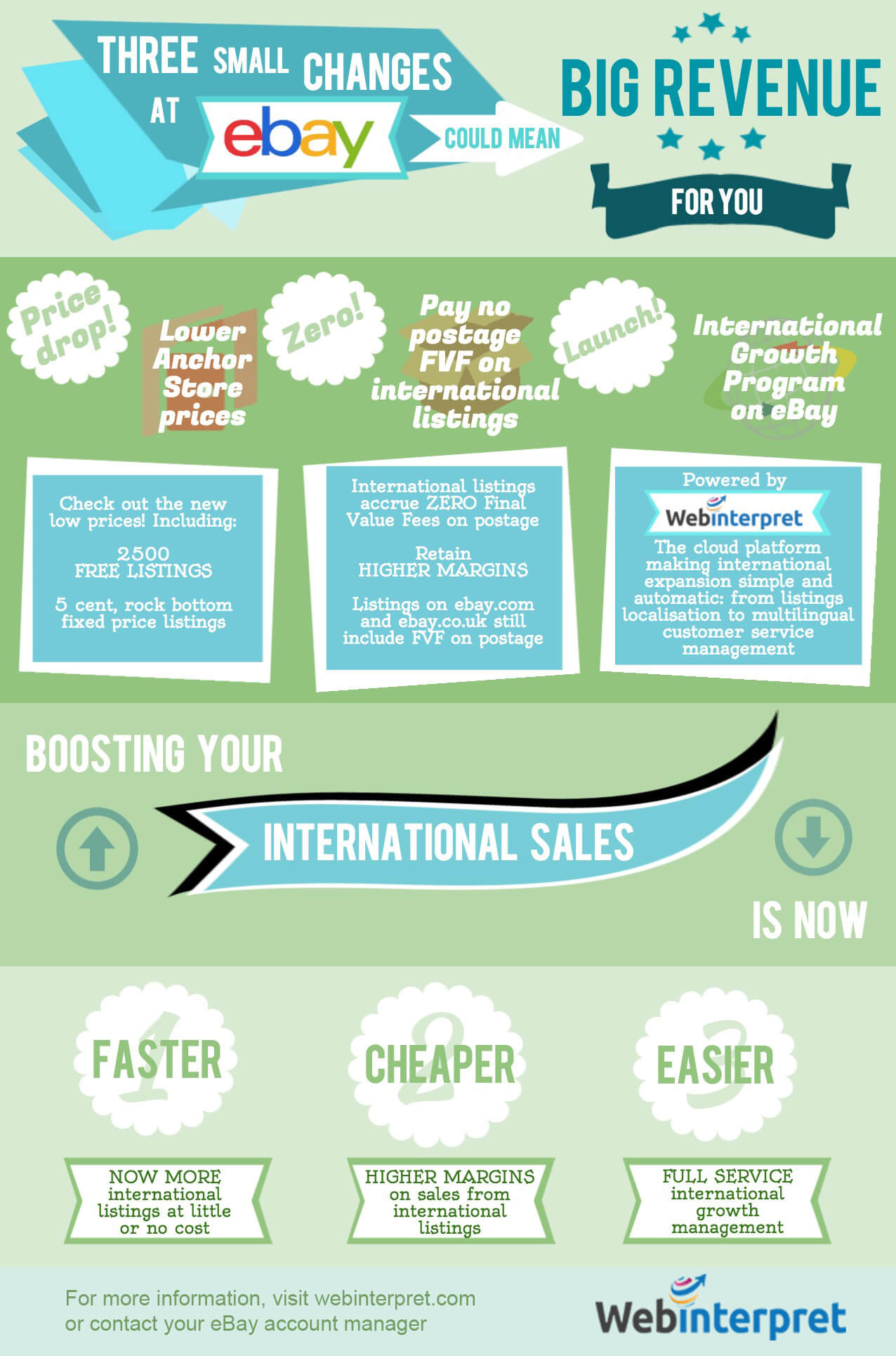 INFOGRAPHIC 3 small ebay moves v2