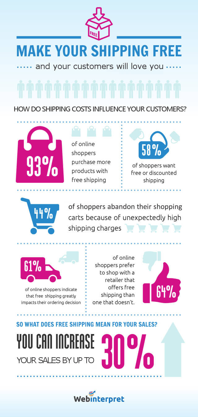 SHIPPING INFOGRAPHIC2