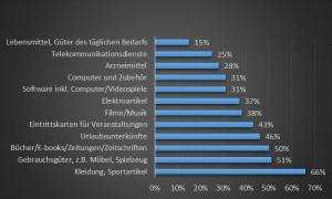 was deutsche online kaufen 300x180