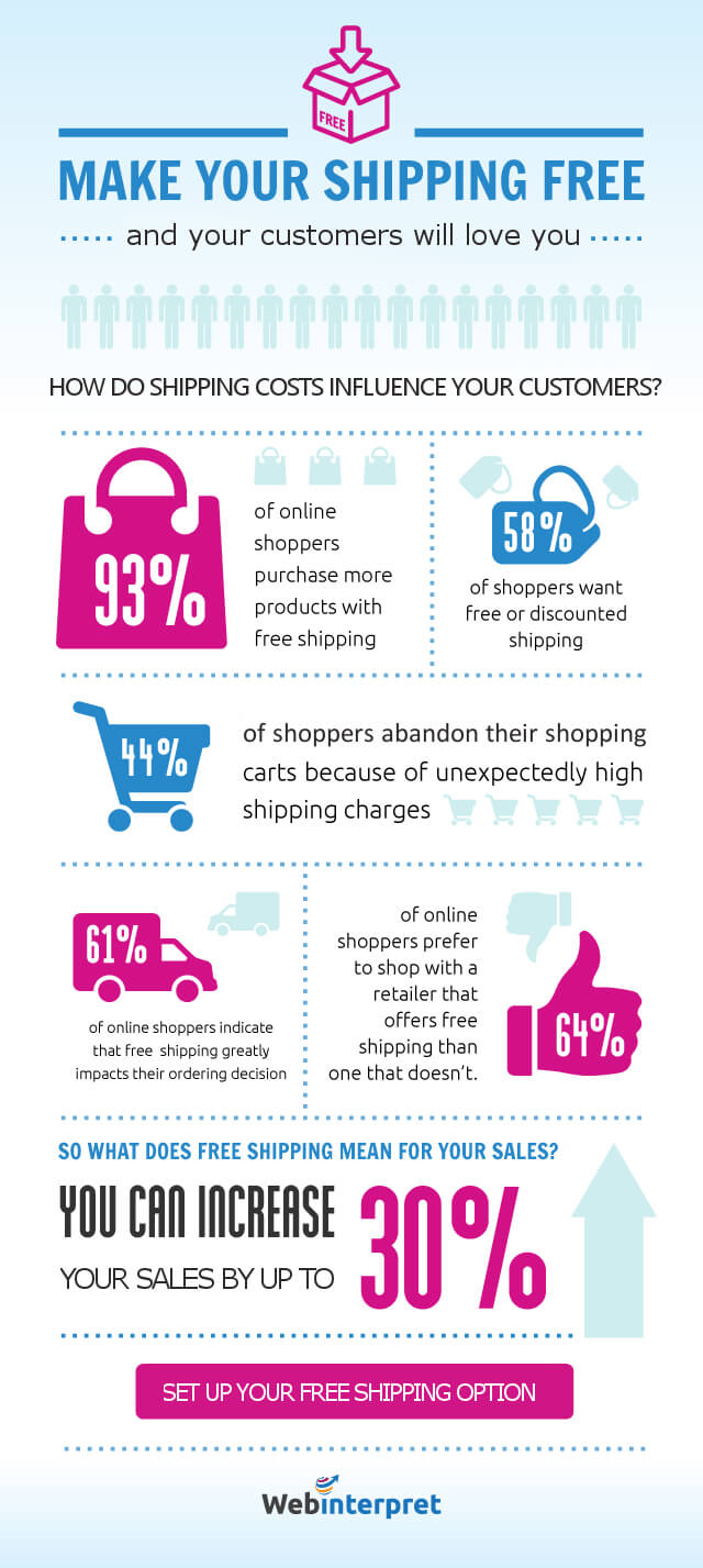SHIPPING INFOGRAPHIC 3