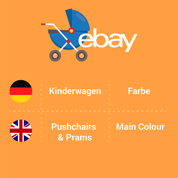 ebay-ecommerce-categories