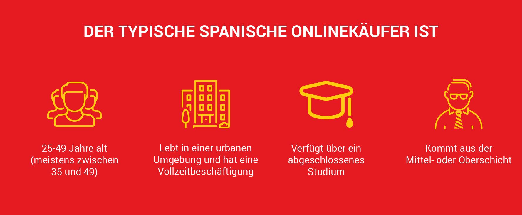 der typische spanische onlinekaufer