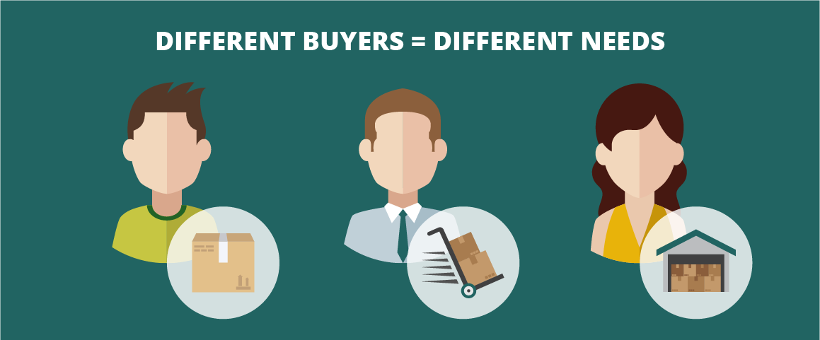 shipping-different-buyers-different-needs