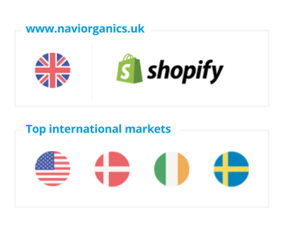 navi platform top international markets