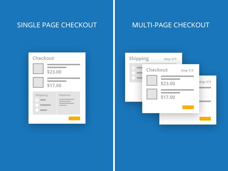 ecommerce-single-vs-multi-page-checkout