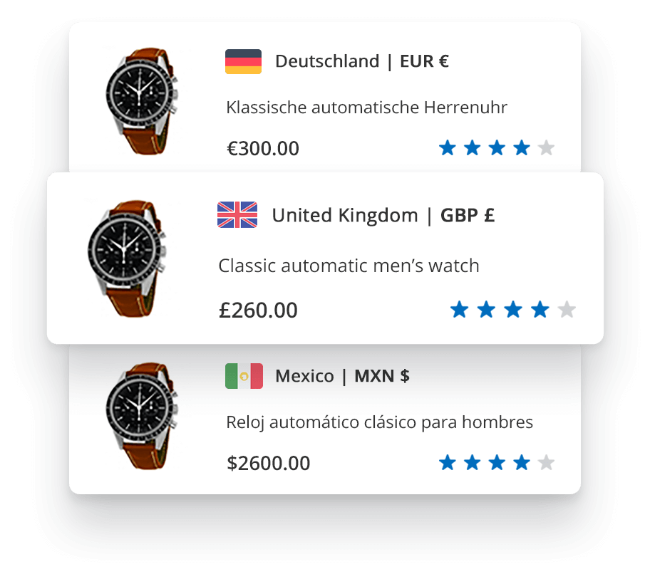 ecommerce translation localization watch 1