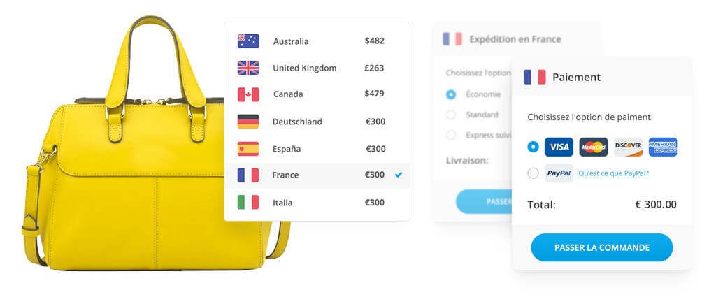international ecommerce localized payment