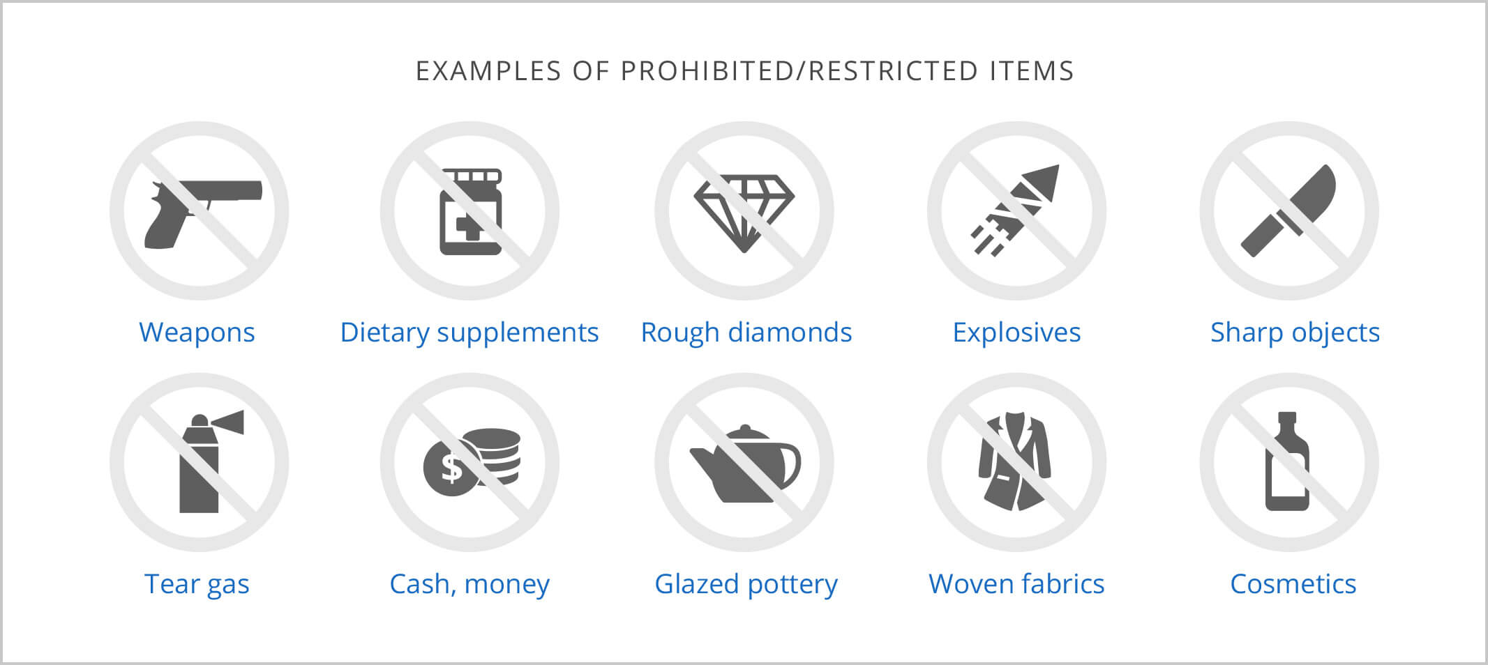 global-ecommerce-prohibited-restricted-items