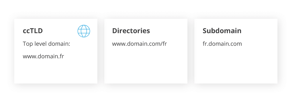 international seo domains
