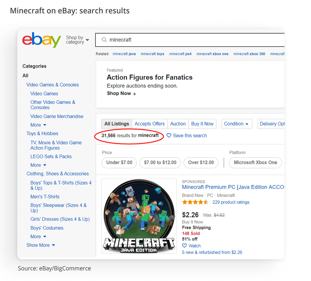 eBay Promoted Listings Minecraft