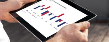 Coronavirus impact on online sales